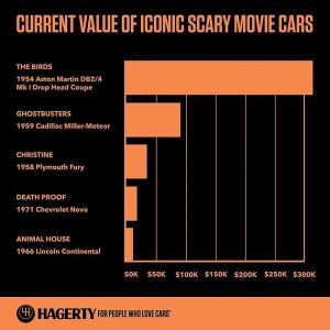 scary movie cars